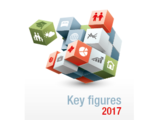 Key figures cover 2017