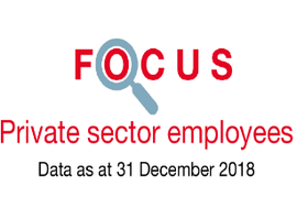Couverture Focus Employees 2018