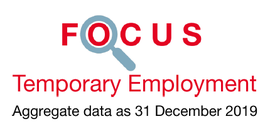 Focus : Temporary Employment