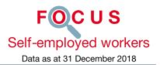 Focus Self-employed workers
