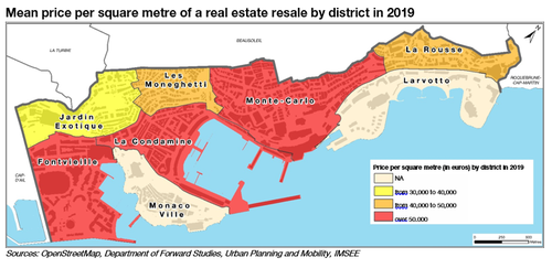 Surface area occupied by housing by district planned in  2019